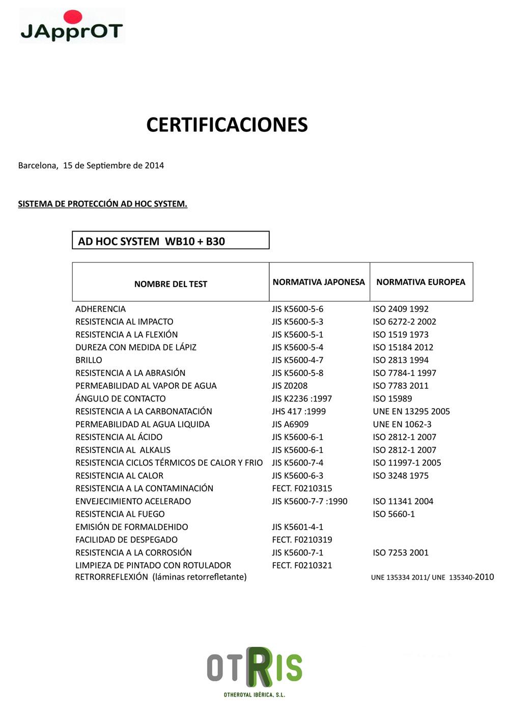 CERTIFICACIONES-WB10--B30-otris